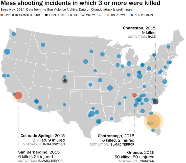 Radical Islam Accounts For Few Recent Mass Shootings But Also Some Of The Deadliest