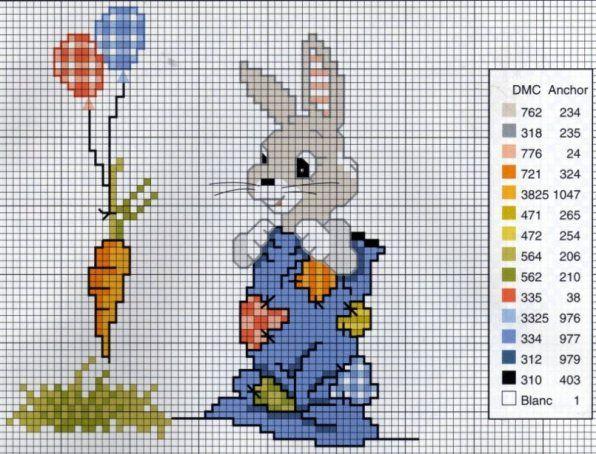 Ricami, lavori e centinaia di schemi a punto croce di tutti i tipi, gratis: Schemi a punto croce: teneri coniglietti