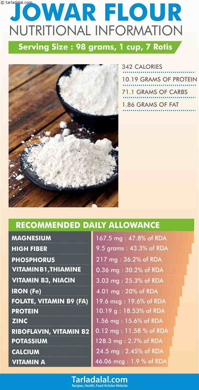 17 Amazing Health Benefits Of Jowar Flour Healthy Jowar Recipes Jowar Recipes Healthy Flour Nutrition
