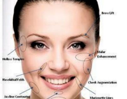 Why Consultation Matters Most in #Facials #Nj Treatment? http://be.net/gallery/34058506/Why-Consultation-Matters-Most-in-Facials-Nj-Treatment