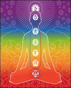 Introduction to the Chakras and Essential Oils