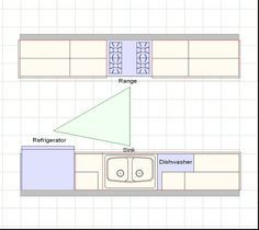469201437 jVArVBjx c 5 ways to Create a Successful Galley Style Kitchen Layout