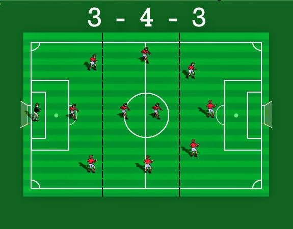Avrupa ve Dünya Futbolu'nda son 15-20 yılı sıkı takip eden biri olarak o dönemin en iyi ilk 11'ini seçtim. 'En iyi 11' kavramı herkese göre göreceli bir kavram ve değişkenlik göstermesi de çok normal.  Benim 11'im bu, ya sizinkiler? #football #dreamteam #eniyi11 #soccer