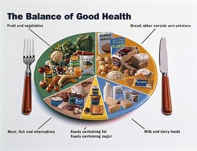 Best Food For Diabetic Patient In Nigeria