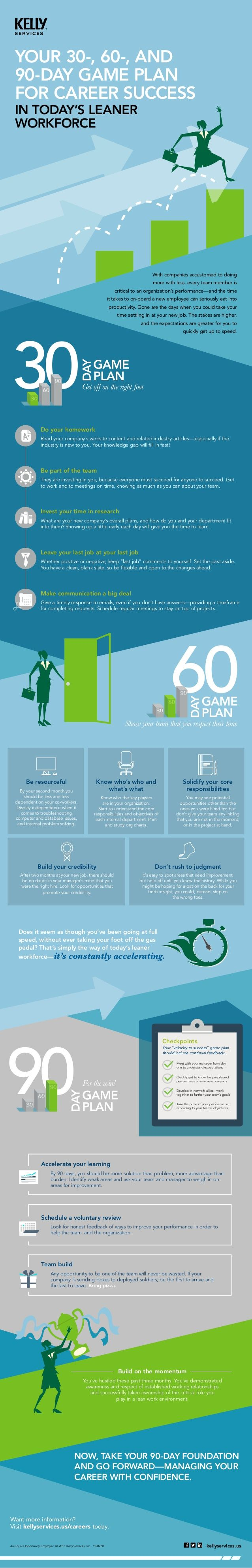 YOUR 30-, 60-, AND 90-DAY GAME PLAN FOR CAREER SUCCESS IN TODAY'S LEANER WORKFORCE