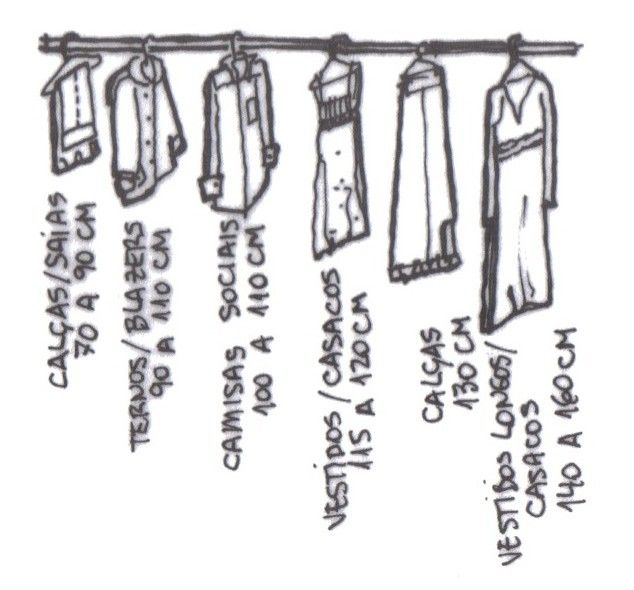 altura dos varões - profundidade pode-se usar cabideiros frontais