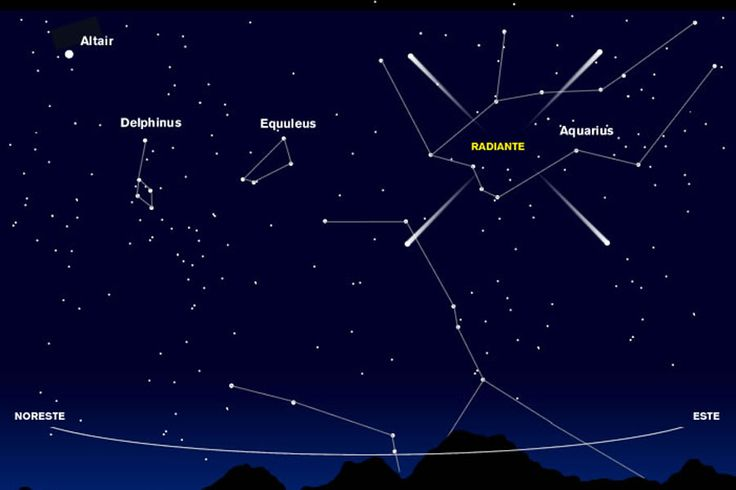 Cómo ver el 'tránsito de Mercurio' y la lluvia de estrellas del cometa Halley