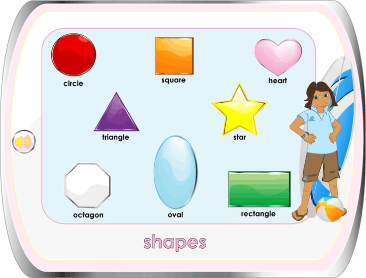 Online activities to learn first words in English, Spanish, French, German, and Italian from Chillola.com