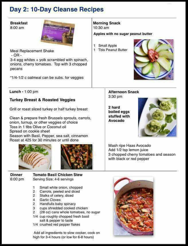 Day 2: 10 Day Cleanse Recipes