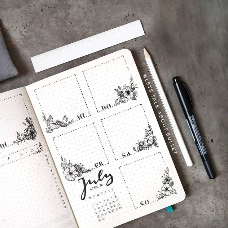 floral bullet journal spreads – #Bullet #creative …