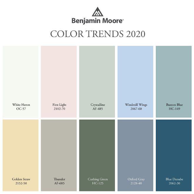 Benjamin Moore Color Trends 2020