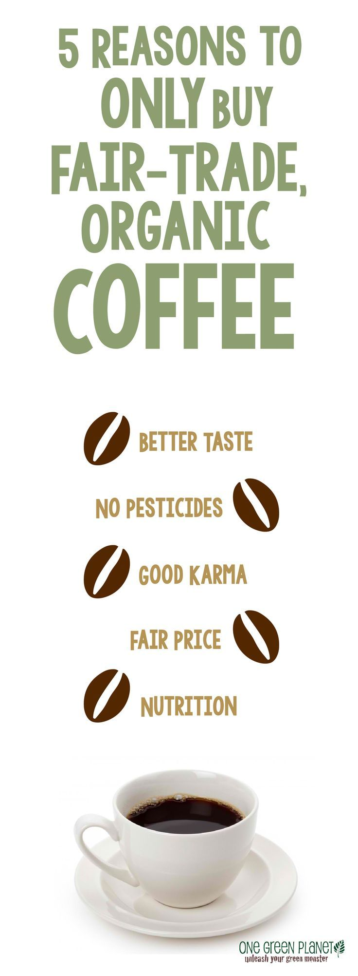 5 reasons to ONLY buy organic fair-trade coffee...ALSO, you will need some coffee for all those mugs!