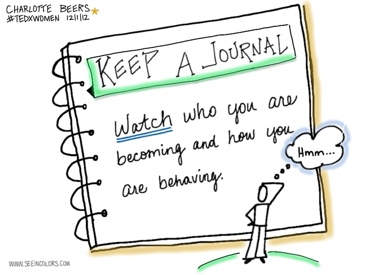 """TedxWomen 2012 #TedxWomen.  Speaker: Charlotte Beers.  Date: 12/1/2012. """"Keep a Journal.  Watch who you are becoming and how you are behaving.""""  Sketchnotes by Lisa Nelson of www.seeincolors.com"""