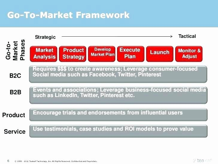 Product Launch Plan Template Excel Awesome Pharmaceutical Marketing Plan Template Free Templates Ppt Event Marketing Plan Marketing Plan Template How To Plan