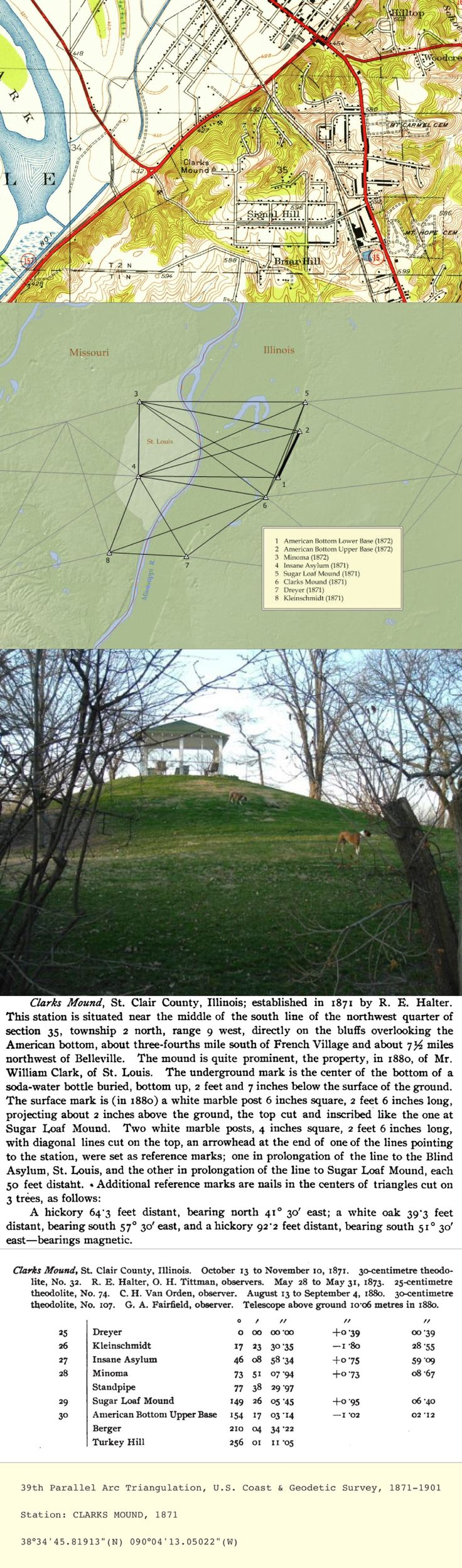 39th Parallel Arc Triangulation, U.S. Coast & Geodetic Survey / Station: CLARKS MOUND, 1871