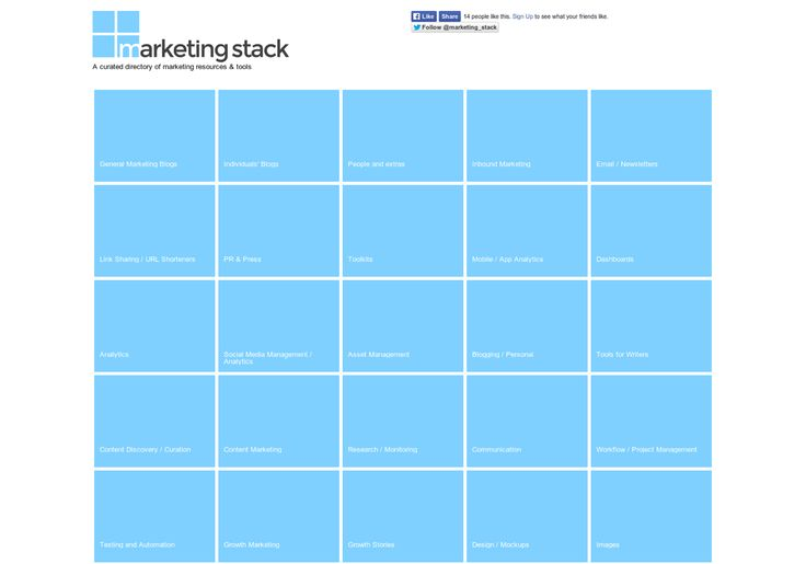 Marketing stack:  A curated directory of marketing resources & tools