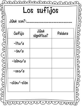 Mi Libro de consulta de ortografia - Krista Carlson - TeachersPayTeachers.com
