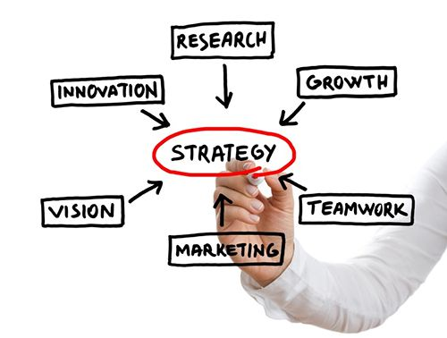 Strategic Business Mapping Approach Represent Alp. & Dig'S to respective prospects (Client/Customer/Associate) in India & Abroad, with our Staff Augmentation, Project Services and Product Development business models