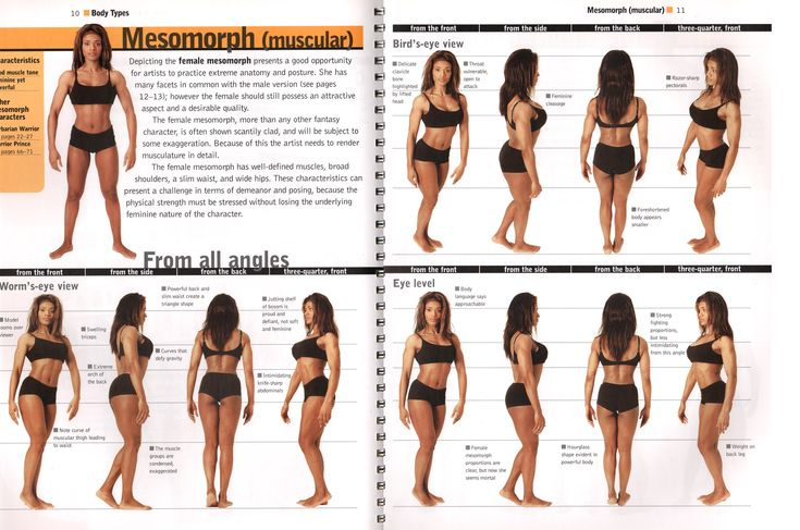Mesomorph. My body type- just a little less lean at the moment!