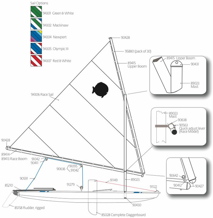 Wiring Diagrams For A Sailboat Mast Sailboat Mast Repair