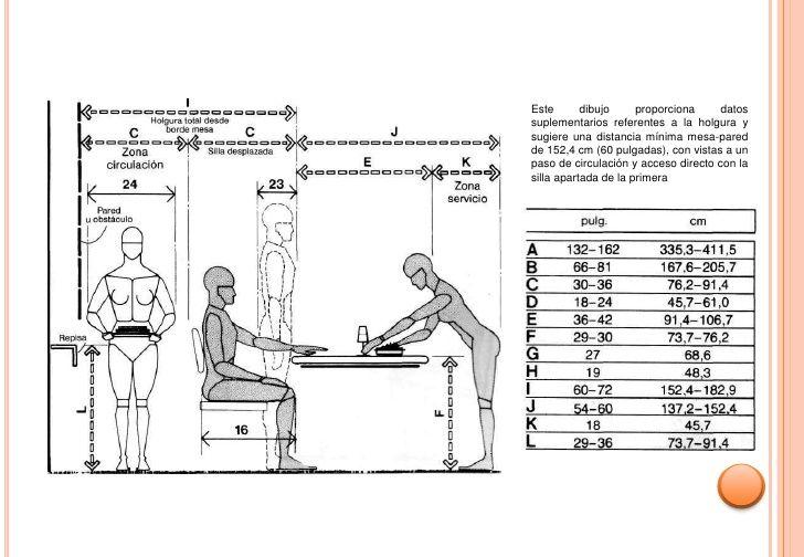 Altura persona sentada mesa comedor google search - Medidas mesa de comedor ...