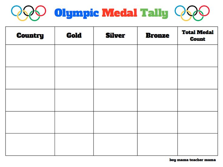 Boy Mama Teacher Mama | FREE Olympic Medal Tally Sheet