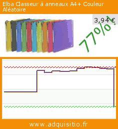 Elba Classeur à anneaux A4+ Couleur Aléatoire (Fournitures de bureau). Réduction de 77%! Prix actuel 3,94 €, l'ancien prix était de 16,89 €. https://www.adquisitio.fr/elba/classeur-anneaux-a4-0