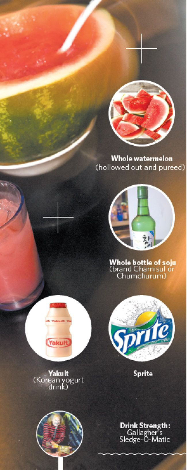 Cafe Duck Butt's Watermelon Soju  #hawaii #libations #metroHNL