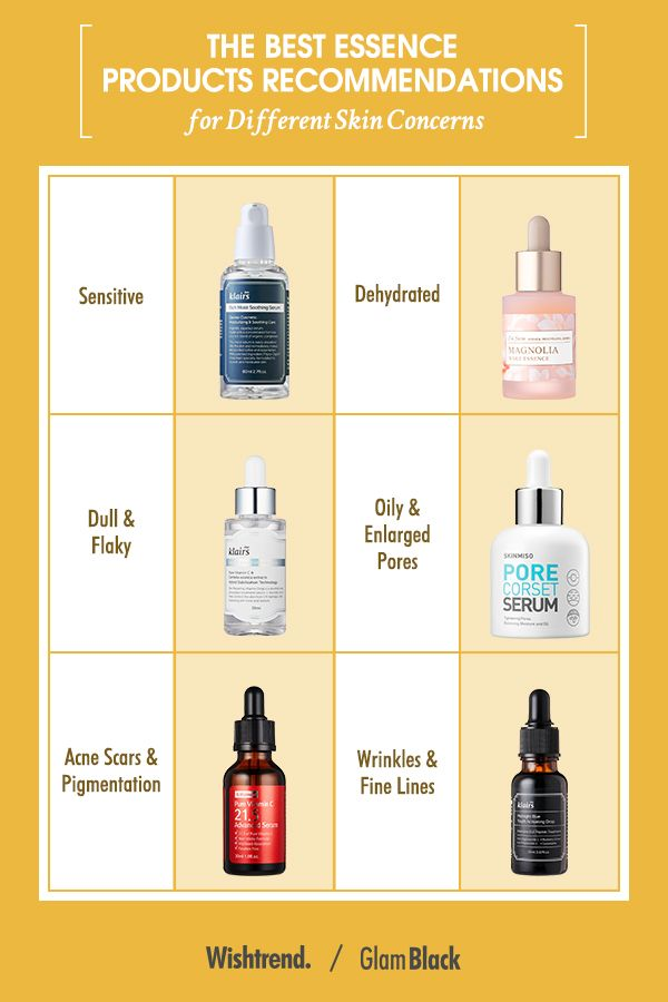 Best Korean Essence Products Recommendation For Different Skin