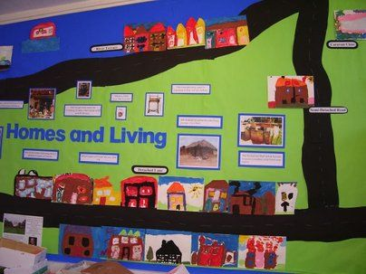 Homes and Living Display, classroom display, class display, homes, town, city, houses, geography, living, Early Years (EYFS), KS1 & KS2 Primary Resources