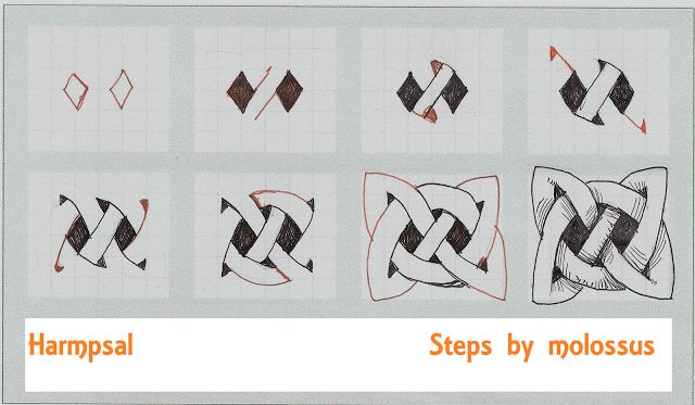 Free Zentangle How To Patterns   Please note that I've used Laura Harms 'Kofeforn' tangle. Check out ...