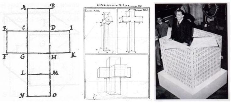 """Izquierda: Desarrollo bi-dimensional de un cubo. Dibujo de Juan de Herrera, ilustrando la frase 'cómo dicho cubo debiese ser construido por el matemático"""", [Herrera, 1580] p. 71. Centro: Ejercicio en Traité de perspective a l'usage des artistes de E.S. Jeurat (1750), mencionado en [Banchoff, 2015], p. xxi. Derecha: Dalí saliendo de una copia en cartón del cubo descrito y dibujado por Juan de Herrera, Roma 1954. 4"""