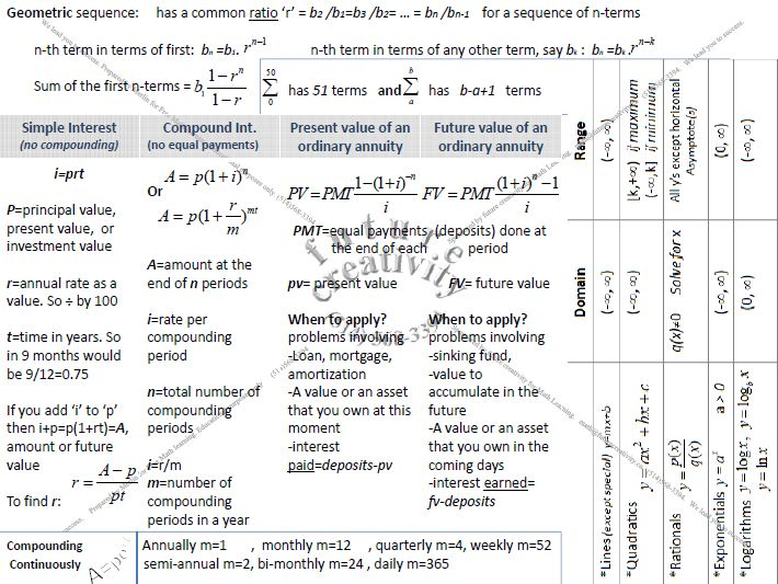 Math208 revision sheet for midterm material useful for fundamental math for business and economics students  http://www.amazon.com/future-creativity-Math-208/dp/B00NI75AK2/ref=sr_1_7?s=mobile- apps&ie=UTF8&qid=1410749816&sr=1-7&keywords=math+concordia