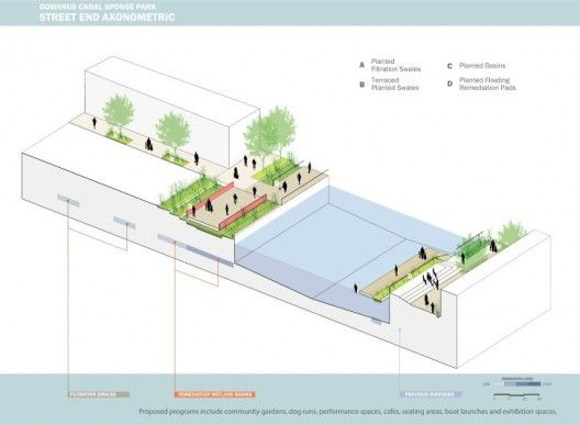 "Brooklyn to Transform Canal Into ""Sponge Park"""