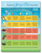 PCRM | Five Foods to Help You Eat Like Beyoncé