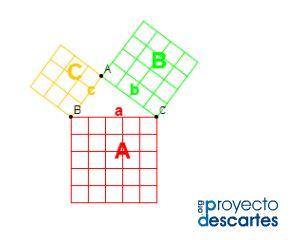 PROYECTO MISCELÁNEA. Clasificar triángulos, conocidos los lados, atendiendo a los ángulos. Clasificación de triángulos conocidos los lados y atendiendo a los ángulos, apoyada por diez ejercicios secuenciales y autoexplicativos. Adquirir destreza con la clasificación de triángulos y profundizar en el conocimiento del teorema de Pitágoras.