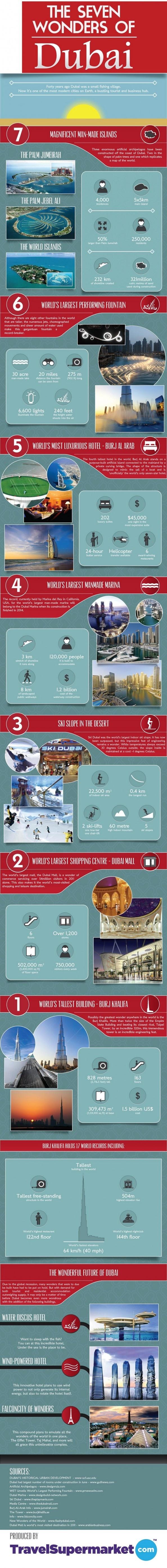 Seven wonders of Dubai #Infographic