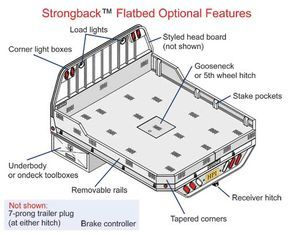 Flatbed drawing and features
