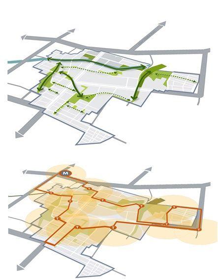 Masterplan analysis
