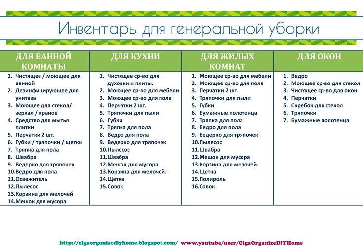 Сегодня я хочу предложить вам, несколько шаблонов и списков для контрольного журнала, которые помогут и облегчат уборку в доме.
