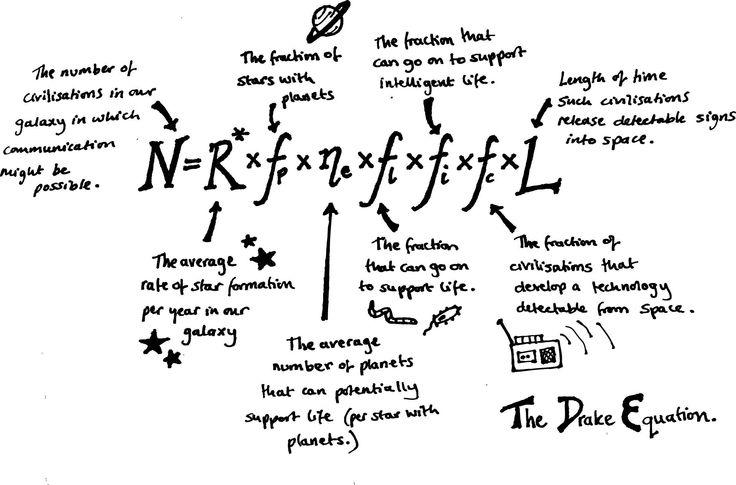 Drake-Gleichung