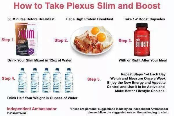 how to take plexus products