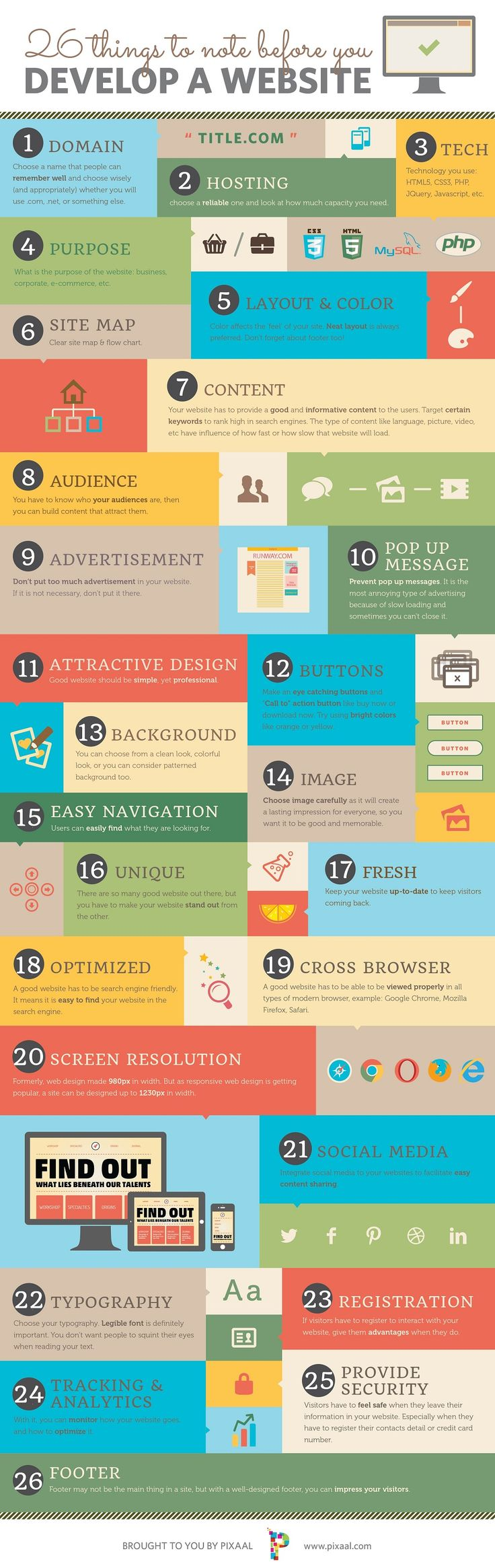 """""""26 Things to note before you develop a website"""". Website Development Infographic"""