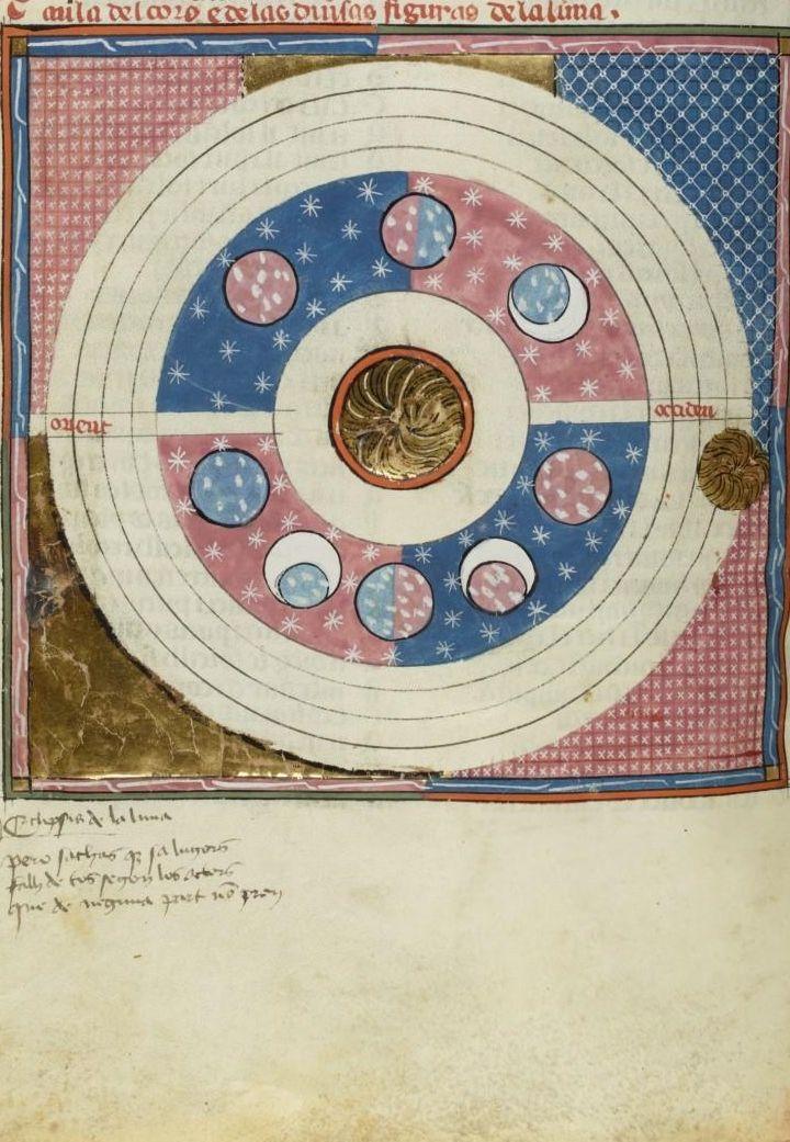 [Image: d9bfa1772566fc0712efe2abb93b329c--the-moon-circles.jpg]