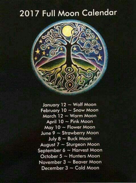 2017 Full Moon Calender