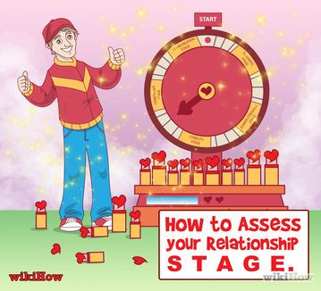 Assess Your Relationship Stage Intro.jpg