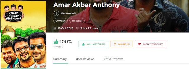 Amar Akbar Anthony Ful Movie Download, Amar Akbar Anthony Full Malayalam Movie Download