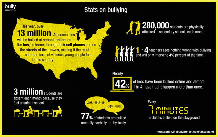 Did you know over 13 million American kids will be bullied this year? Three million will be absent from school this month because of the emotional and physical toll of bullying. We can no longer remain silent while this epidemic rips through our schools and communities.    Will you join me today and take a stand?    http://action.thebullyproject.com/join-me: School, Bullying Infographics, Stats, Movie, Bully Project, Bullies, Statistics, Kid
