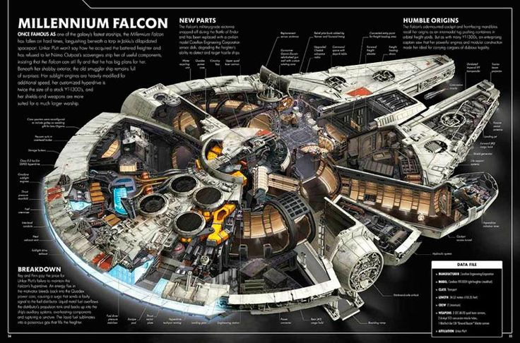 Star Wars Cross-Sections – Des illustrations détaillées des vaisseaux de Star Wars VII (image)