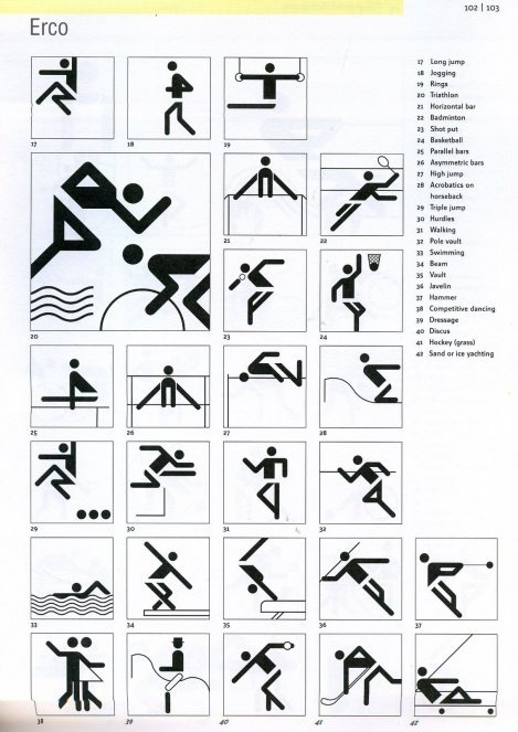 Olympic Pictograms - Munich 1972